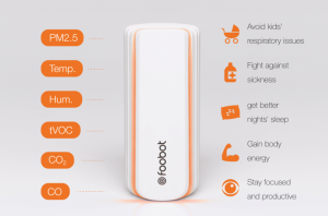 foobot - Smart Home Indoor Air Quantity Monitor